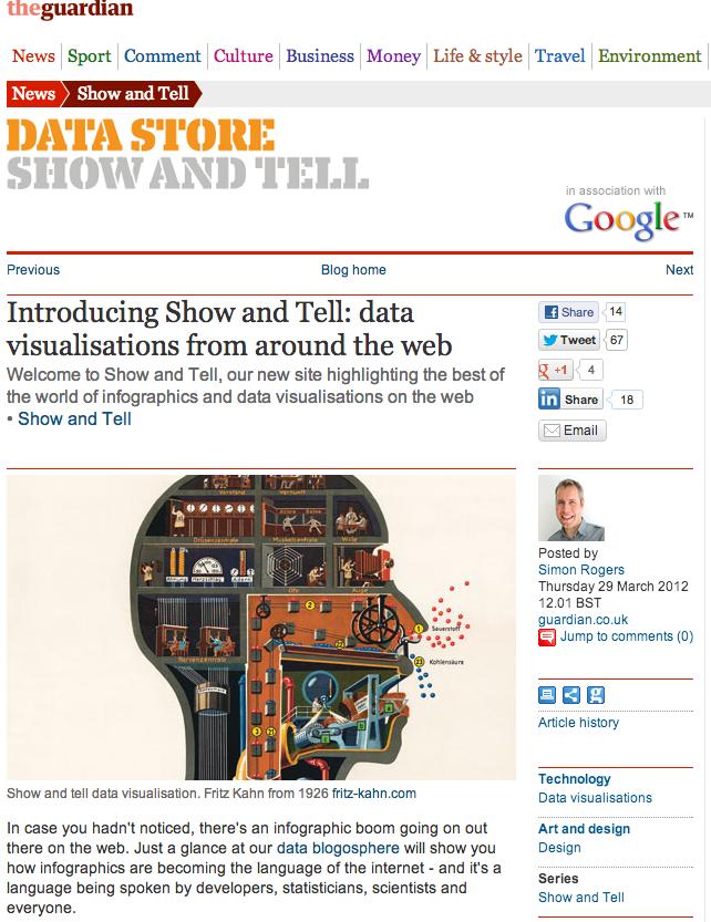 Guardian Datastore